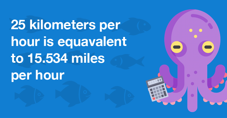 25 kilometers per hour is equal to 15.534 miles per hour