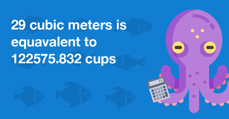 29 cubic meters is equal to 122575.832 cups
