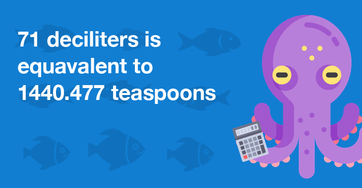 71 deciliters is equal to 1440.477 teaspoons
