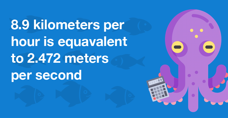 8.9 kilometers per hour is equal to 2.472 meters per second